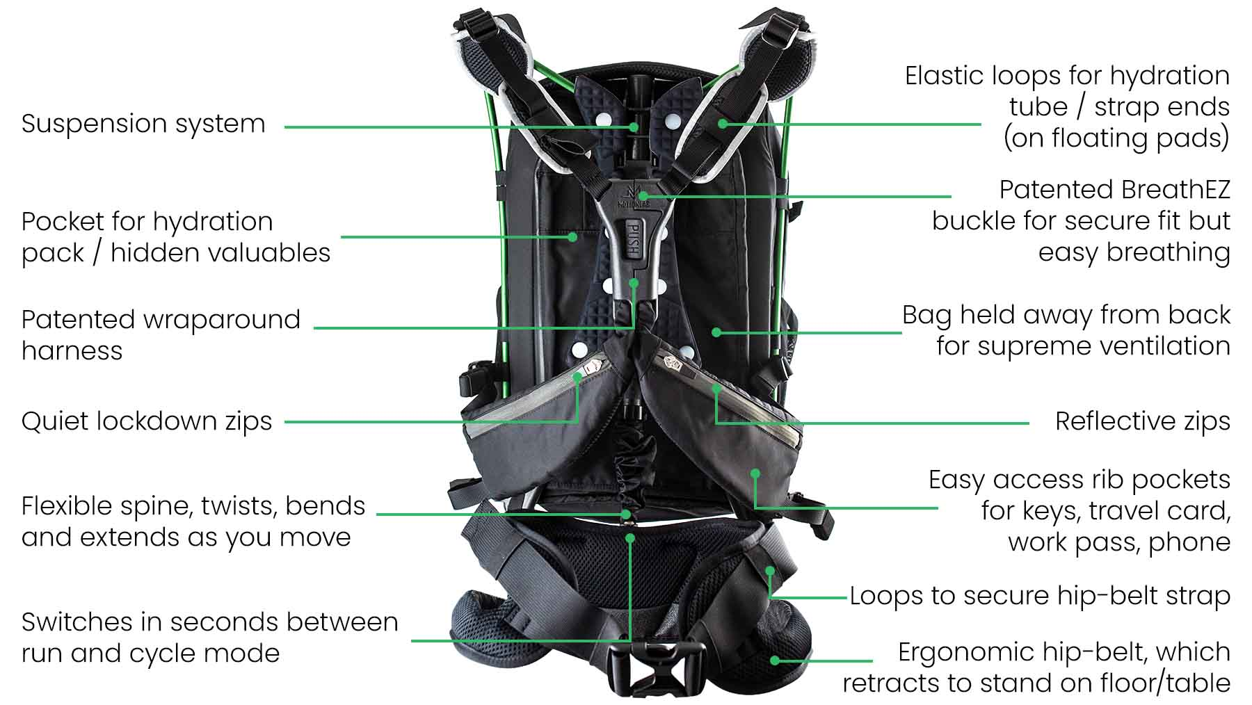 Weightless backpack features - Motionlab